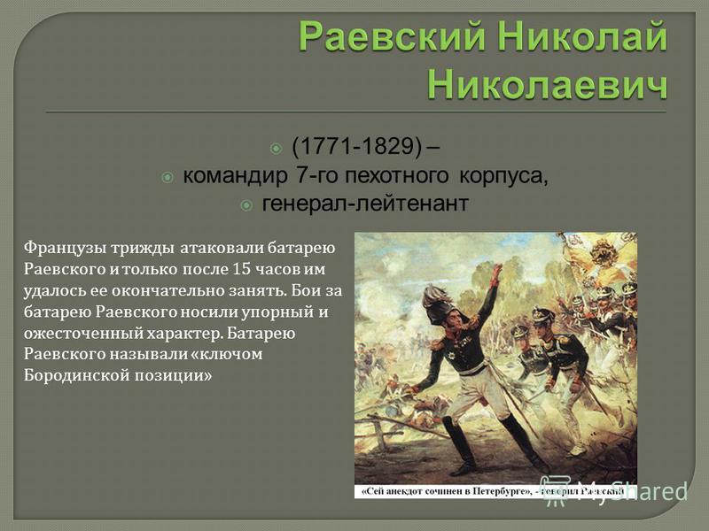 (1771-1829) – командир 7-го пехотного корпуса, генерал-лейтенант Французы трижды атаковали батарею Раевского и только после 15 часов им удалось ее окончательно занять. Бои за батарею Раевского носили упорный и ожесточенный характер. Батарею Раевского