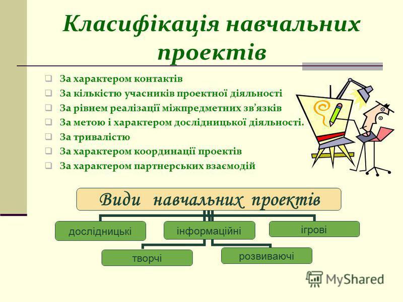 Класифікація навчальних проектів За характером контактів За кількістю учасників проектної діяльності За рівнем реалізації міжпредметних звязків За метою і характером дослідницької діяльності. За тривалістю За характером координації проектів За характ