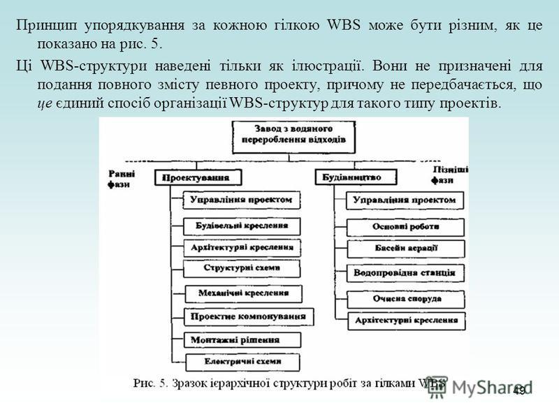 49 Принцип упорядкування за кожною гілкою WBS може бути різним, як це показано на рис. 5. Ці WBS-структури наведені тільки як ілюстрації. Вони не призначені для подання повного змісту певного проекту, причому не передбачається, що це єдиний спосіб ор
