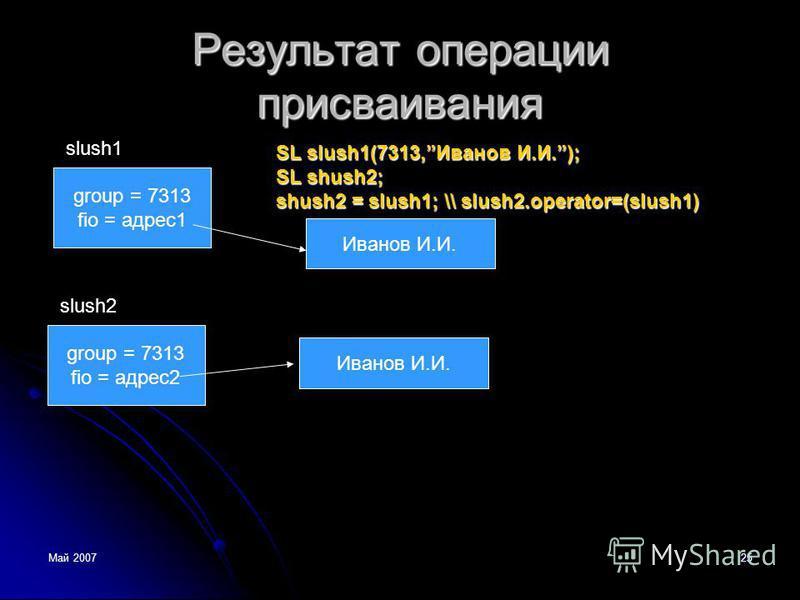 Май 200725 Результат операции присваивания group = 7313 fio = адрес 1 slush1 Иванов И.И. group = 7313 fio = адрес 2 slush2 SL slush1(7313,Иванов И.И.); SL shush2; shush2 = slush1; \\ slush2.operator=(slush1) Иванов И.И.