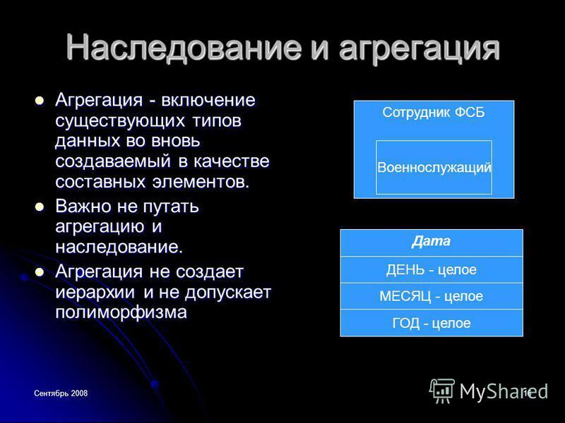 Сентябрь 200816 Наследование и агрегация Агрегация - включение существующих типов данных во вновь создаваемый в качестве составных элементов. Агрегация - включение существующих типов данных во вновь создаваемый в качестве составных элементов. Важно н