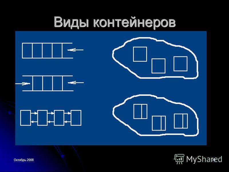 Октябрь 200839 Виды контейнеров