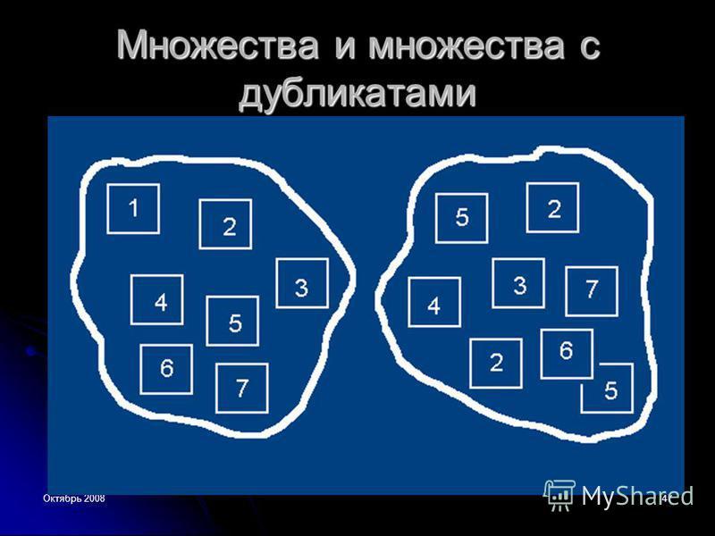 Октябрь 200847 Множества и множества с дубликатами