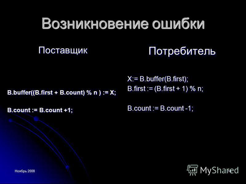 Ноябрь 200814 Возникновение ошибки Поставщик B.buffer((B.first + B.count) % n ) := X; B.count := B.count +1; Потребитель X:= B.buffer(B.first); B.first := (B.first + 1) % n; B.count := B.count -1;