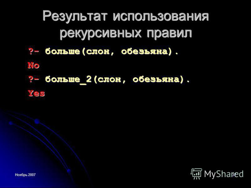 Ноябрь 200737 Результат использования рекурсивных правил ?- больше(слон, обезьяна). No ?- больше_2(слон, обезьяна). Yes