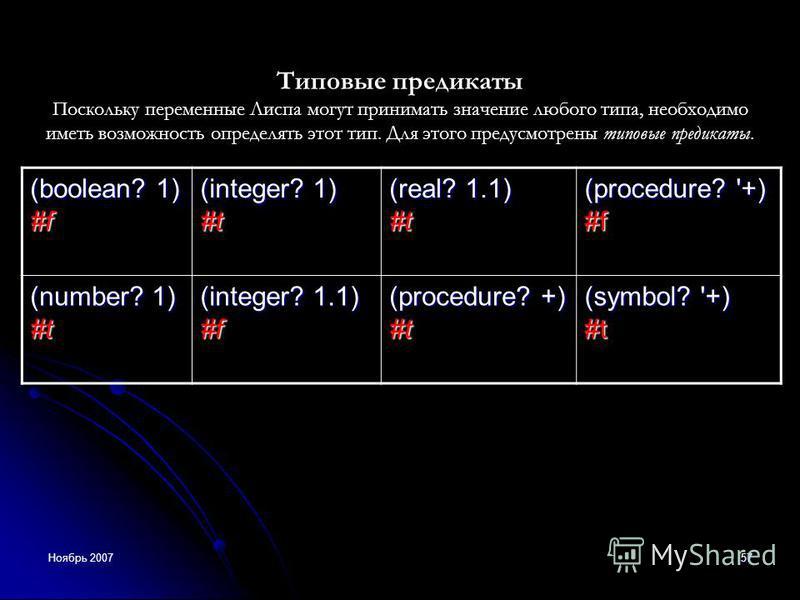 Ноябрь 200757 Типовые предикаты Поскольку переменные Лиспа могут принимать значение любого типа, необходимо иметь возможность определять этот тип. Для этого предусмотрены типовые предикаты. (boolean? 1) #f (integer? 1) #t (real? 1.1) #t (procedure? '