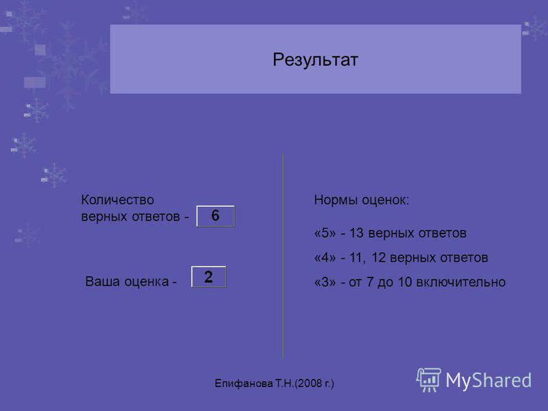 Епифанова Т.Н.(2008 г.) Результат Ваша оценка - Нормы оценок: «5» - 13 верных ответов «4» - 11, 12 верных ответов «3» - от 7 до 10 включительно Количество верных ответов -