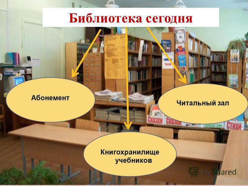 Библиотека сегодня Абонемент Читальный зал Книгохранилище учебников