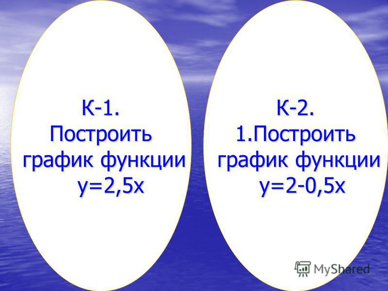 К-1. Построить график функции у=2,5 х график функции у=2,5 х К-2. 1. Построить график функции у=2-0,5 х график функции у=2-0,5 х