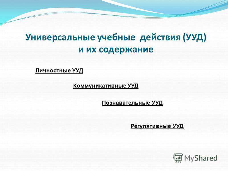Универсальные учебные действия (УУД) и их содержание Личностные УУД Коммуникативные УУД Познавательные УУД Регулятивные УУД