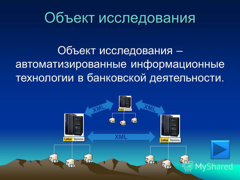 Объект исследования Объект исследования – автоматизированные информационные технологии в банковской деятельности. XML