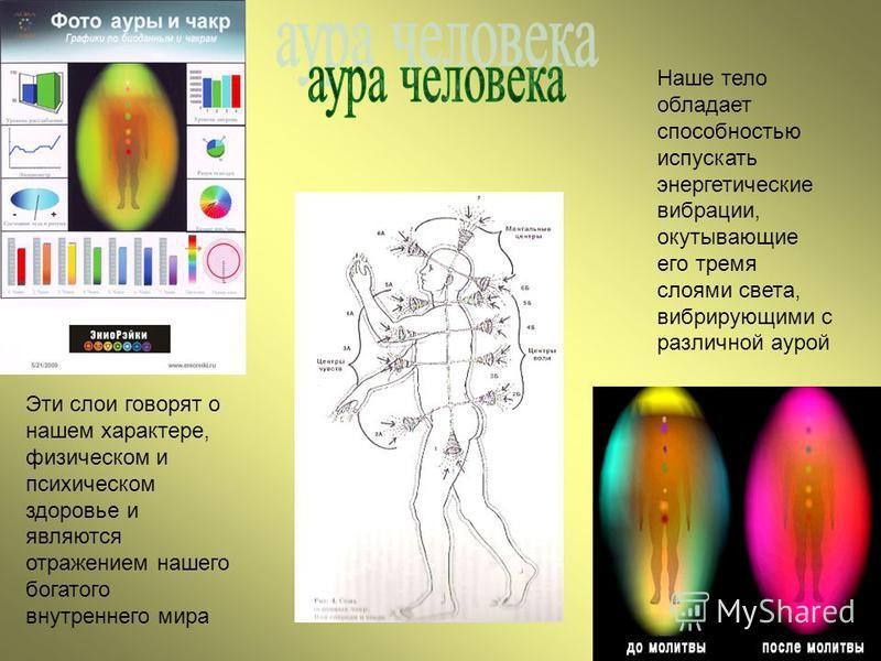 Наше тело обладает способностью испускать энергетические вибрации, окутывающие его тремя слоями света, вибрирующими с различной аурой Эти слои говорят о нашем характере, физическом и психическом здоровье и являются отражением нашего богатого внутренн