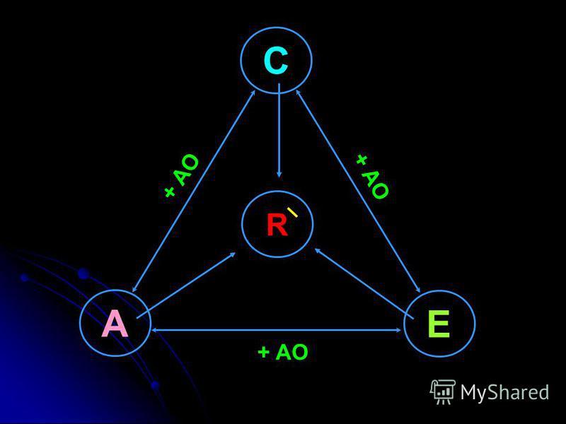 A C E R + AO
