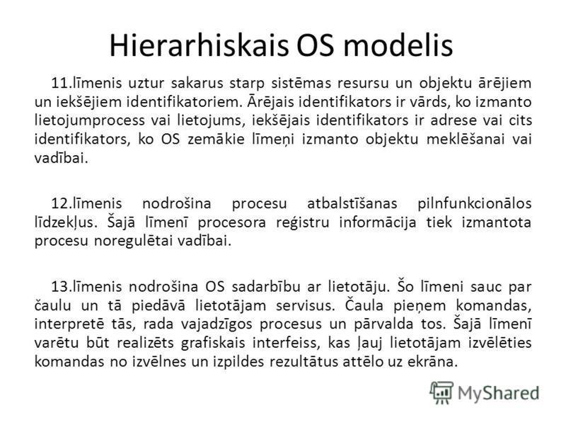 Hierarhiskais OS modelis 11.līmenis uztur sakarus starp sistēmas resursu un objektu ārējiem un iekšējiem identifikatoriem. Ārējais identifikators ir vārds, ko izmanto lietojumprocess vai lietojums, iekšējais identifikators ir adrese vai cits identifi