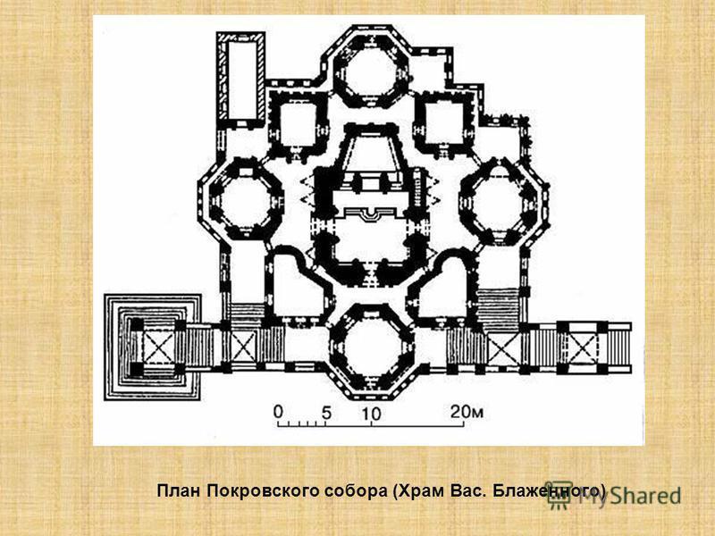 План Покровского собора (Храм Вас. Блаженного)