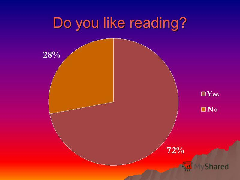 Do you like reading?