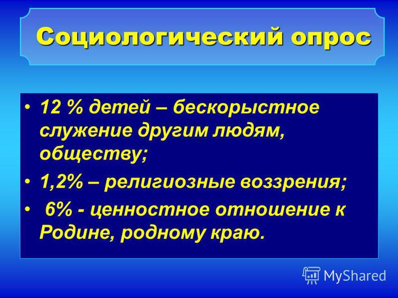 12 % детей – бескорыстное служение другим людям, обществу; 1,2% – религиозные воззрения; 6% - ценностное отношение к Родине, родному краю.