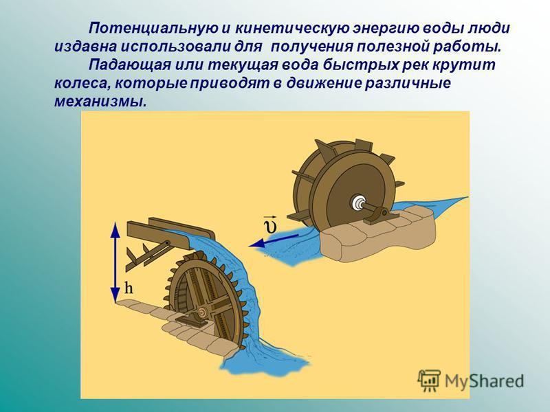 Потенциальную и кинетическую энергию воды люди издавна использовали для получения полезной работы. Падающая или текущая вода быстрых рек крутит колеса, которые приводят в движение различные механизмы.