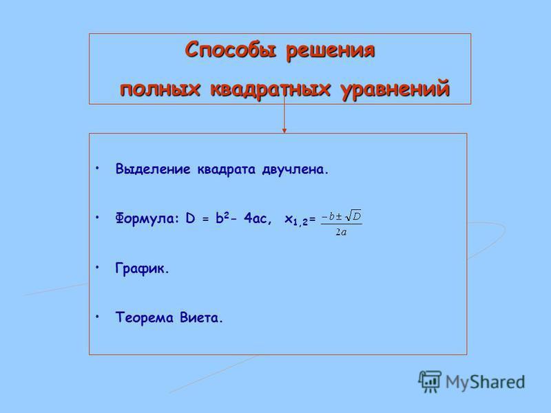 Способы решения полных квадратных уравнений Выделение квадрата двучлена. Формула: D = b 2 - 4ac, x 1,2 = График. Теорема Виета.