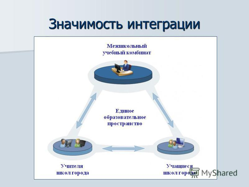 Значимость интеграции