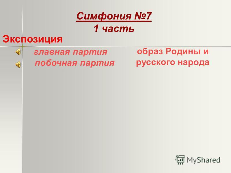 Экспозиция главная партия побочная партия образ Родины и русского народа Cимфония 7 1 часть