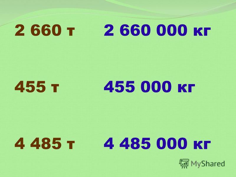 2 660 т 455 т 4 485 т 2 660 000 кг 455 000 кг 4 485 000 кг
