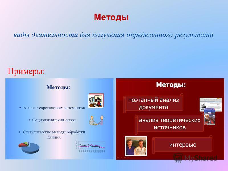 Методы виды деятельности для получения определенного результата Примеры: