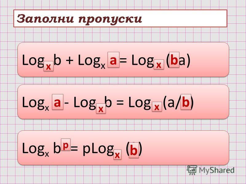 Заполни пропуски Log ? b + Log x ? = Log ? (?a) Log x ? - Log ? b = Log ? (a/?) Log x b ? = pLog ? (?) х х а а х х b b а а х х х х b b p p х х b b