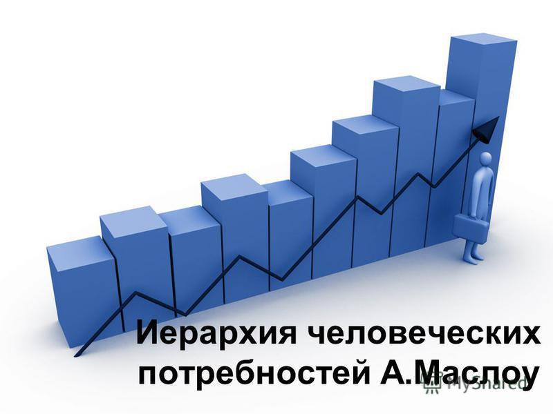 Иерархия человеческих потребностей А.Маслоу