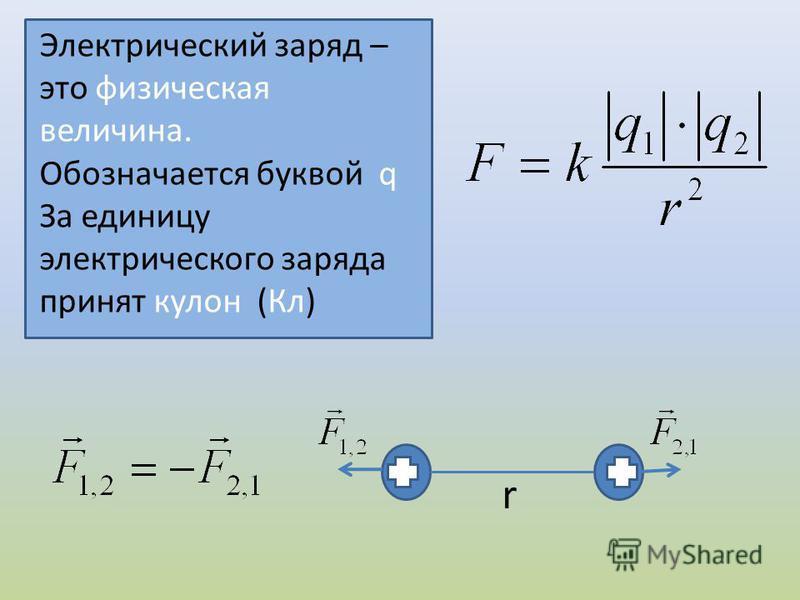 Электрический заряд – это физическая величина. Обозначается буквой q За единицу электрического заряда принят кулон (Кл) r