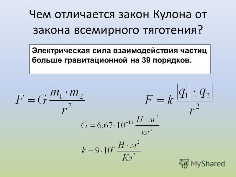 Чем отличается закон Кулона от закона всемирного тяготения? Электрическая сила взаимодействия частиц больше гравитационной на 39 порядков.