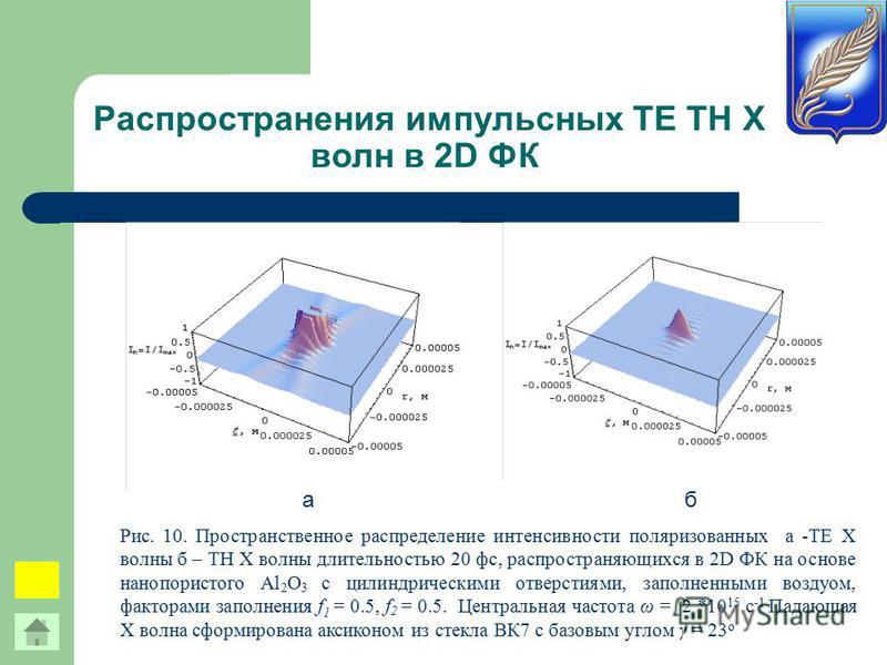 Рис. 10. Пространственное распределение интенсивности поляризованных а -ТЕ Х волны б – ТН Х волны длительностью 20 фз, распространяющихся в 2D ФК на основе нанопористого Al 2 O 3 c цилиндрическими отверстиями, заполненными воздухом, факторами заполне