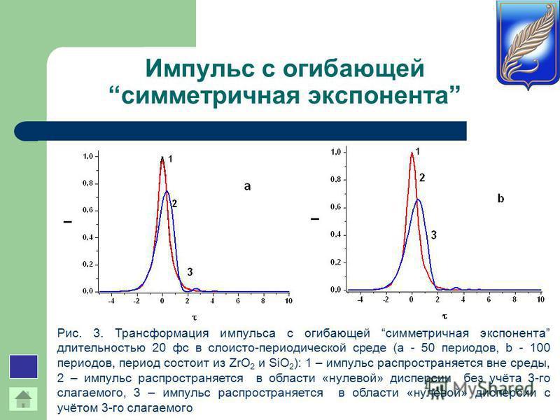 Импульс с огибающей симметричная экспонента Рис. 3. Трансформация импульса с огибающей симметричная экспонента длительностью 20 фз в слоисто-периодической среде (a - 50 периодов, b - 100 периодов, период состоит из ZrO 2 и SiO 2 ): 1 – импульс распро