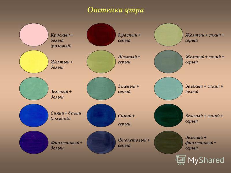 Оттенки ночи Черный Синий Фиолетовый Желтый + белый Коричневый Черный + белый (серый) Синий + черный Фиолетовый + черный Желтый + черный Коричневый + черный Зеленый + черный Синий + темно-серый Фиолетовый + темно-серый Зеленый + Серый Зеленый + синий