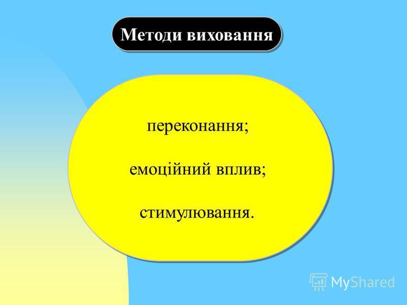 Методи виховання переконання; емоційний вплив; стимулювання. переконання; емоційний вплив; стимулювання.