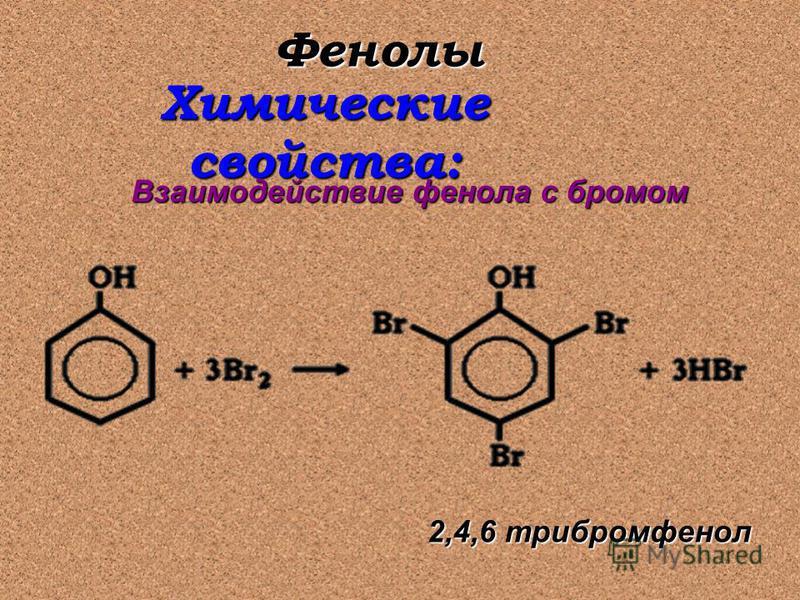 Фенолы Химические свойства: Взаимодействие фенола с бромом 2,4,6 трибромфенол