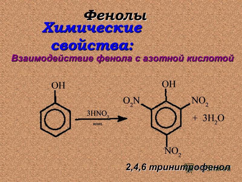 Фенолы Химические свойства: Взаимодействие фенола с азотной кислотой 2,4,6 тринитрофенол