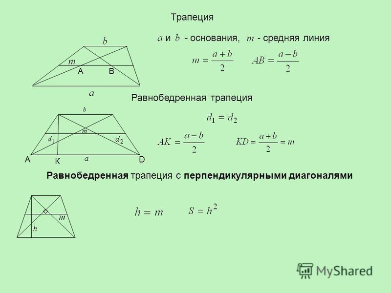 Трапеция А В и - основания, - средняя линия А К D Равнобедренная трапеция Равнобедренная трапеция с перпендикулярными диагоналями