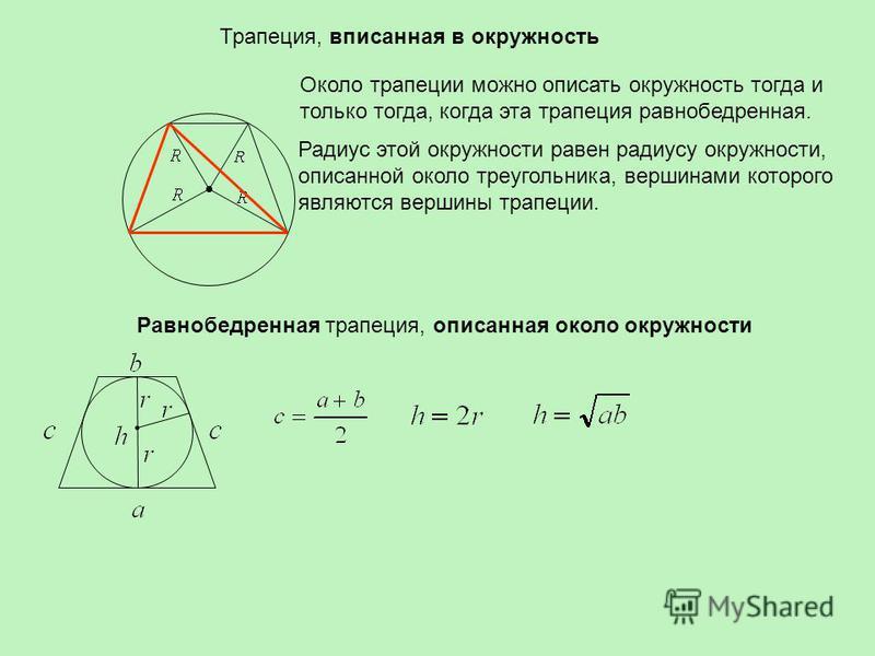 Трапеция, вписанная в окружность Около трапеции можно описать окружность тогда и только тогда, когда эта трапеция равнобедренная. Радиус этой окружности равен радиусу окружности, описанной около треугольника, вершинами которого являются вершины трапе