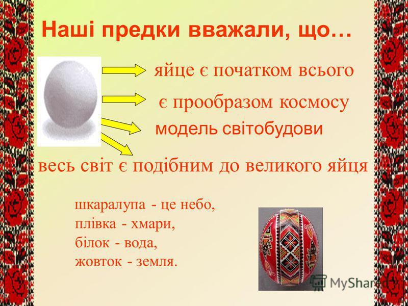 яйце є початком всього є прообразом космосу весь світ є подібним до великого яйця шкаралупа - це небо, плівка - хмари, білок - вода, жовток - земля. Наші предки вважали, що… модель світобудови