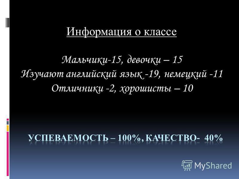 Информация о классе Мальчики-15, девочки – 15 Изучают английский язык -19, немецкий -11 Отличники -2, хорошисты – 10