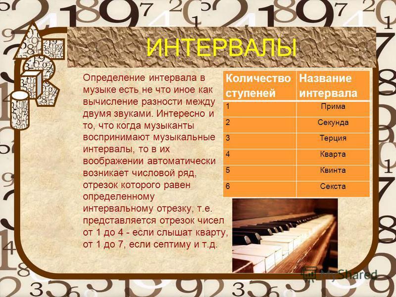 ИНТЕРВАЛЫ Определение интервала в музыке есть не что иное как вычисление разности между двумя звуками. Интересно и то, что когда музыканты воспринимают музыкальные интервалы, то в их воображении автоматически возникает числовой ряд, отрезок которого