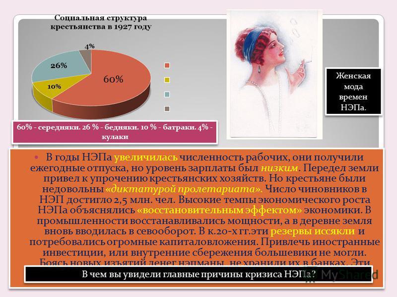 В чем вы увидели главные причины кризиса НЭПа? 60% 26% 10% 4% 60% - середняки. 26 % - бедняки. 10 % - батраки. 4% - кулаки Женская мода времен НЭПа.