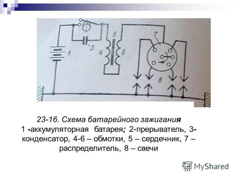 23-16. Схема батарейного зажигания 1 -аккумуляторная батарея; 2-прерыватель, 3- конденсатор, 4-6 – обмотки, 5 – сердечник, 7 – распределитель, 8 – свечи