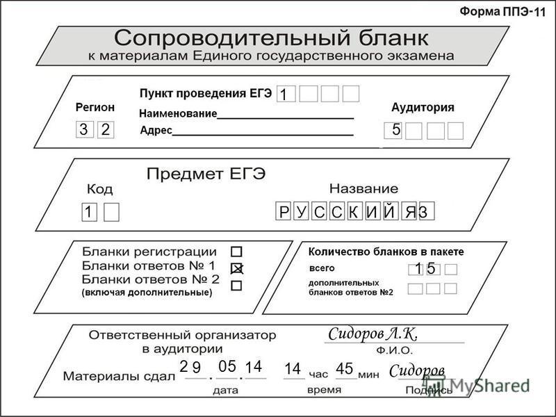 32 1 5 1 РУССКИЙЯЗ 15 Сидоров Л.К. Сидоров 2 9 0 5 1 4 1445