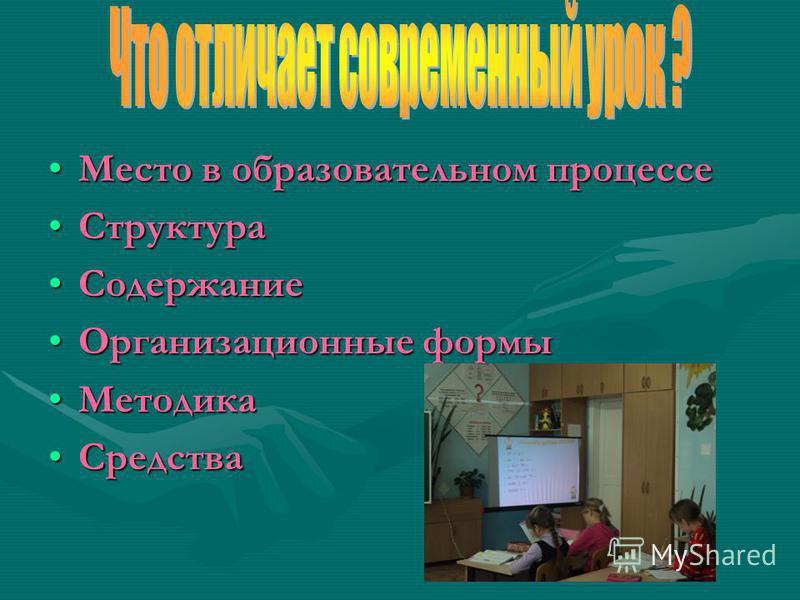 Место в образовательном процессе Место в образовательном процессе Структура Структура Содержание Содержание Организационные формы Организационные формы Методика Методика Средства Средства
