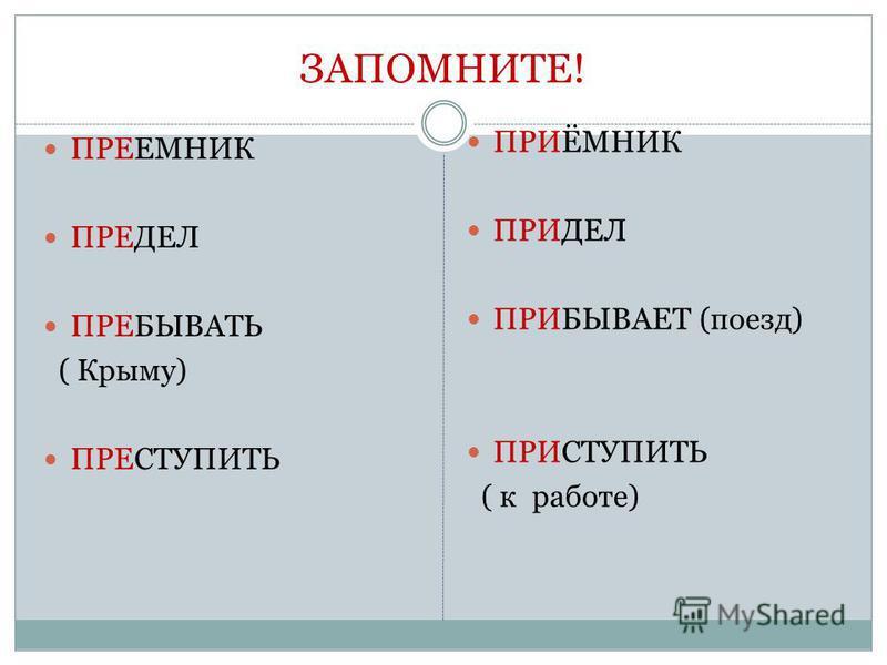 ЗАПОМНИТЕ! ПРЕЕМНИК ПРЕДЕЛ ПРЕБЫВАТЬ ( Крыму) ПРЕСТУПИТЬ ПРИЁМНИК ПРИДЕЛ ПРИБЫВАЕТ (поезд) ПРИСТУПИТЬ ( к работе)