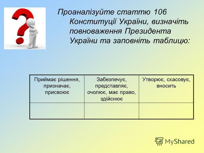 Проаналізуйте статтю 106 Конституції України, визначіть повноваження Президента України та заповніть таблицю: Приймає рішення, призначає, присвоює Забезпечує, представляє, очолює, має право, здійснює Утворює, скасовує, вносить