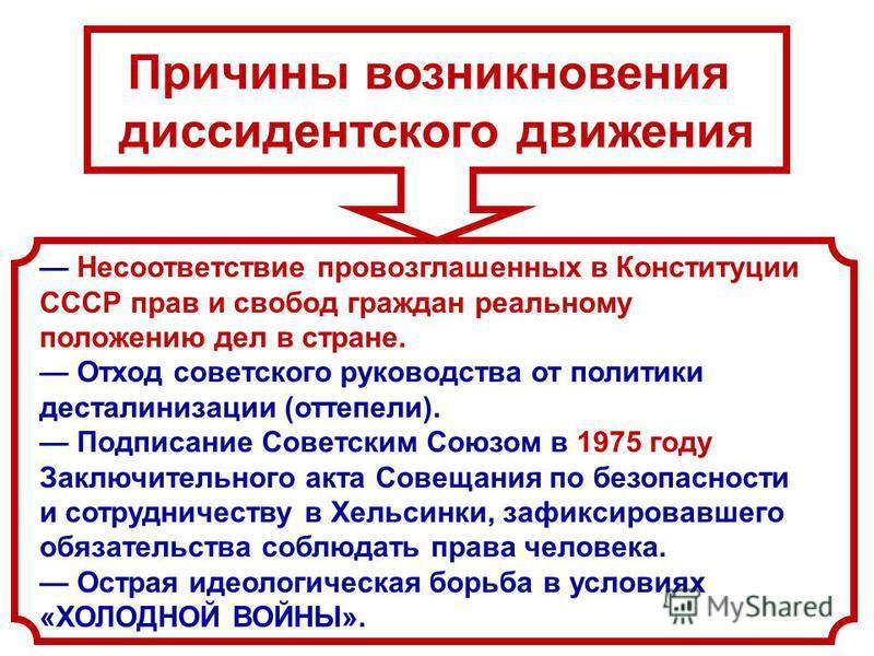 Причины возникновения диссидентского движения Несоответствие провозглашенных в Конституции СССР прав и свобод граждан реальному положению дел в стране. Отход советского руководства от политики десталинизации (оттепели). Подписание Советским Союзом в