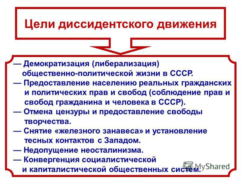 Цели диссидентского движения Демократизация (либерализация) общественно-политической жизни в СССР. Предоставление населению реальных гражданских и политических прав и свобод (соблюдение прав и свобод гражданина и человека в СССР). Отмена цензуры и пр